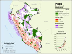 Peru Conservation and Mining